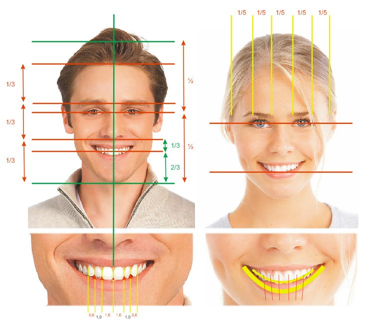 Lane Ends Dental Practice - principles of Smile Design